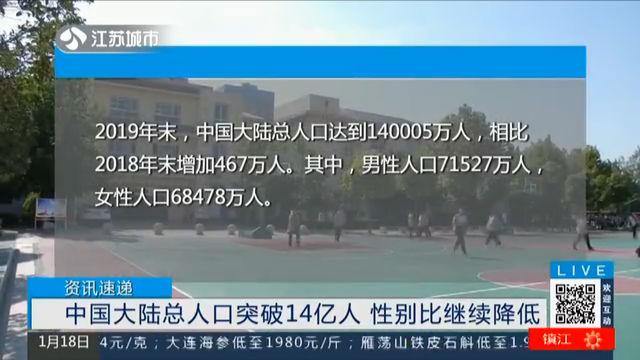 中国大陆总人口突破14亿人 性别比继续降低