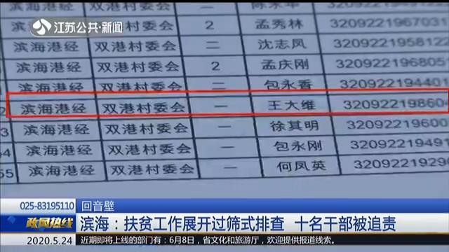 回音壁 滨海:扶贫工作展开过筛式排查 十名干部被追责