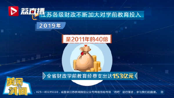 黄金时间丨江苏学前教育经费支出8年翻40倍!2019年达153亿元!