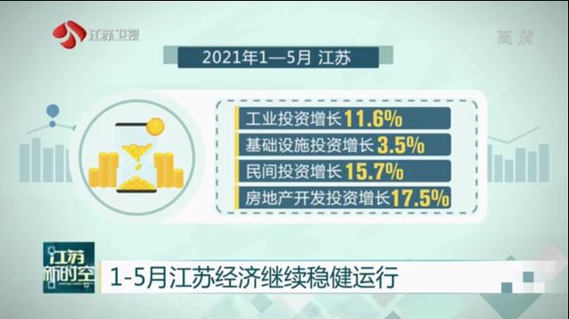 1-5月江蘇經濟繼續穩健運行